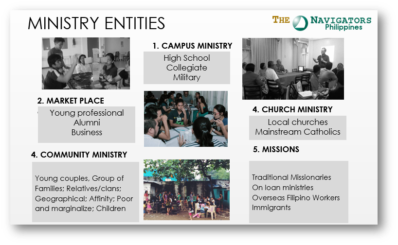 Ministry Entity
