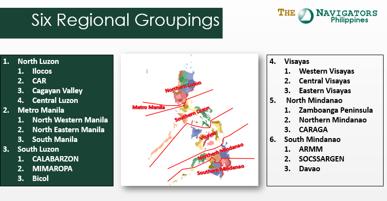 Regional Groupings 1